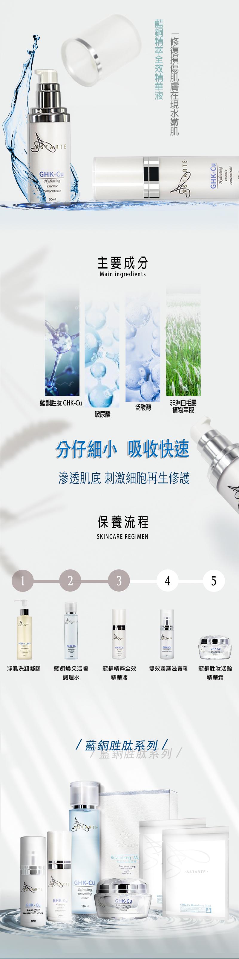 藍銅精粹全效精華液EDM完成.jpg
